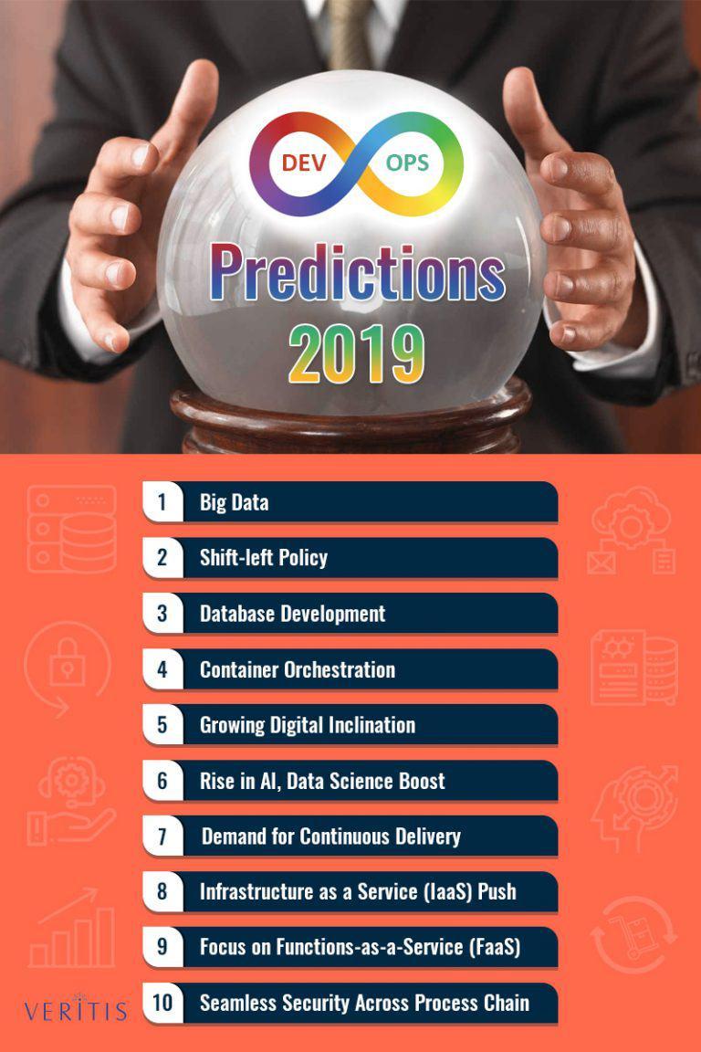 10个预测